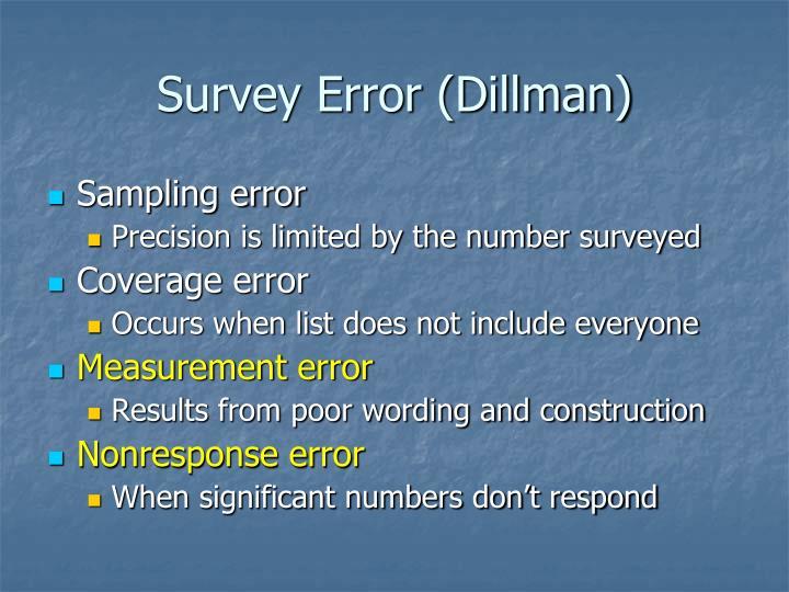 Survey Error (Dillman)