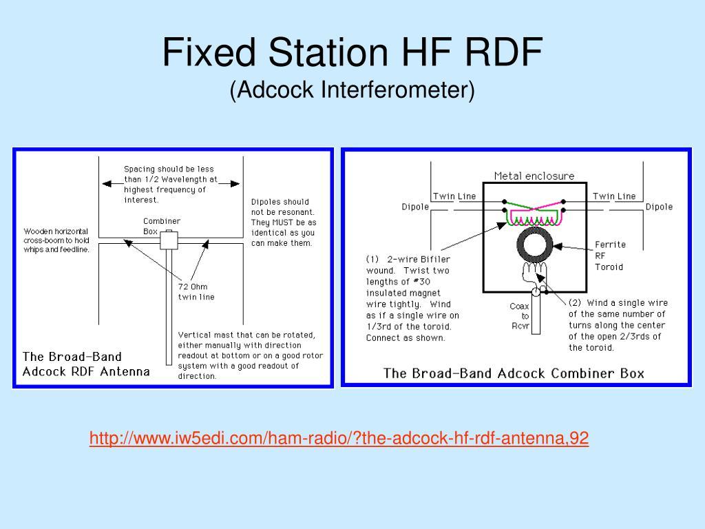 PPT - Fox Hunting PowerPoint Presentation - ID:6684549