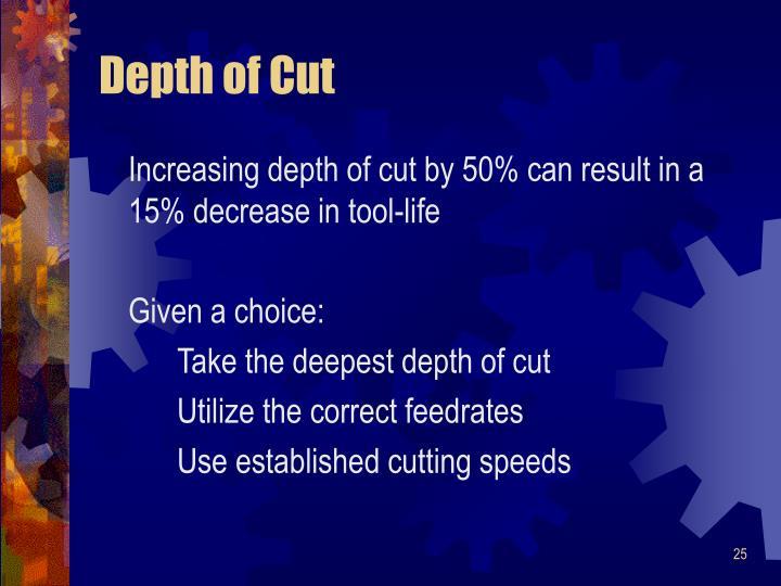 Depth of Cut