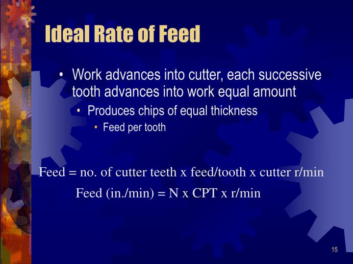 Ideal Rate of Feed
