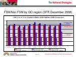 fsm non fsm by go region sfr december 2008