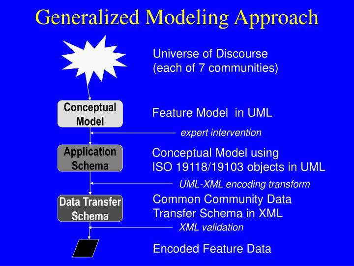 Generalized Modeling Approach