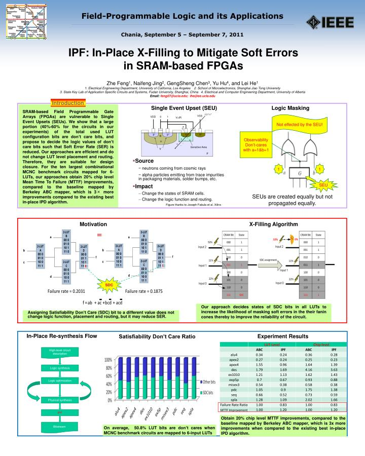 Ipf in place x filling to mitigate soft errors in sram based fpgas