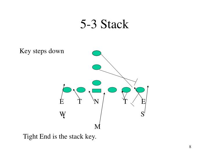 5-3 Stack