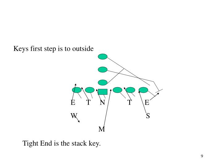Keys first step is to outside