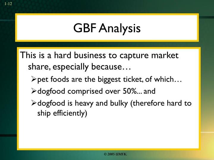 GBF Analysis