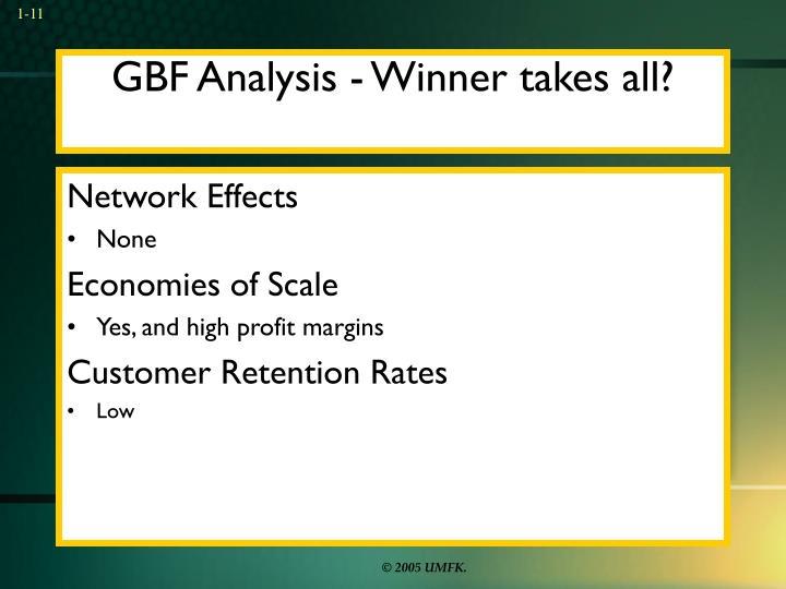 GBF Analysis - Winner takes all?