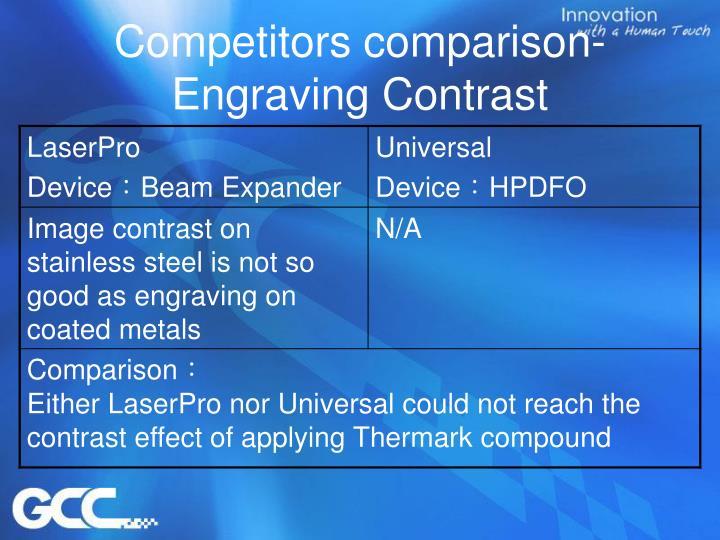 Competitors comparison- Engraving Contrast