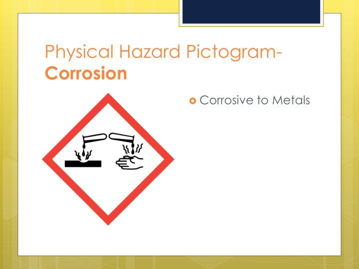 Physical Hazard Pictogram-