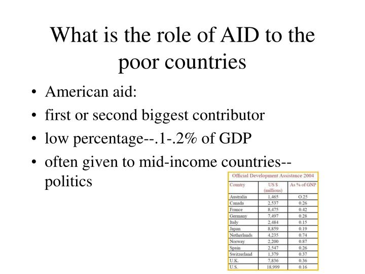 What is the role of AID to the poor countries