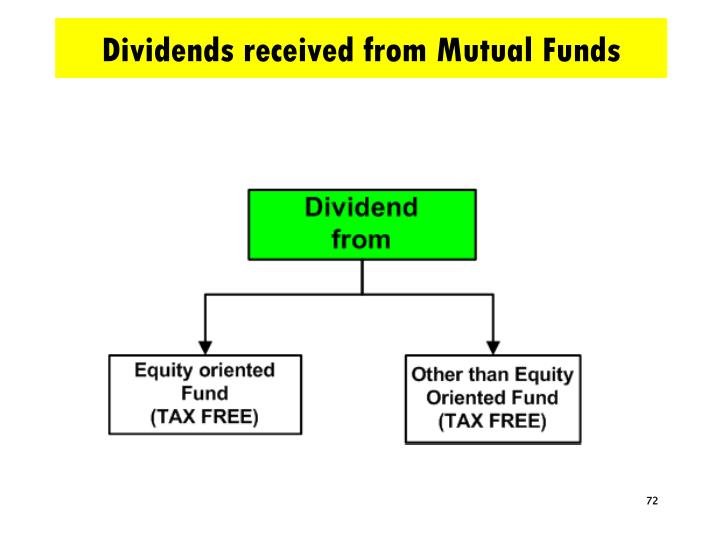 Dividends received from Mutual Funds