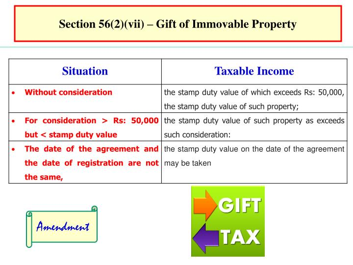 Section 56(2)(vii) – Gift of Immovable Property