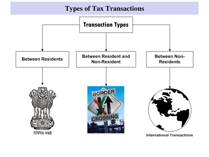 Types of Tax Transactions