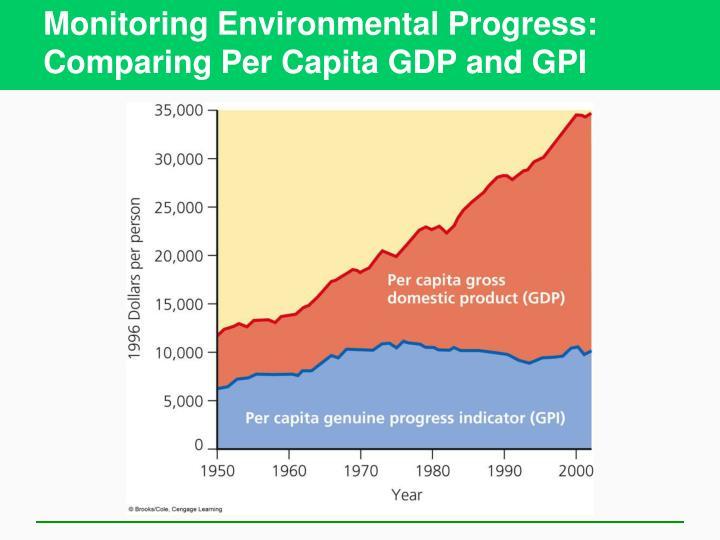 Monitoring Environmental Progress: Comparing Per Capita GDP and GPI