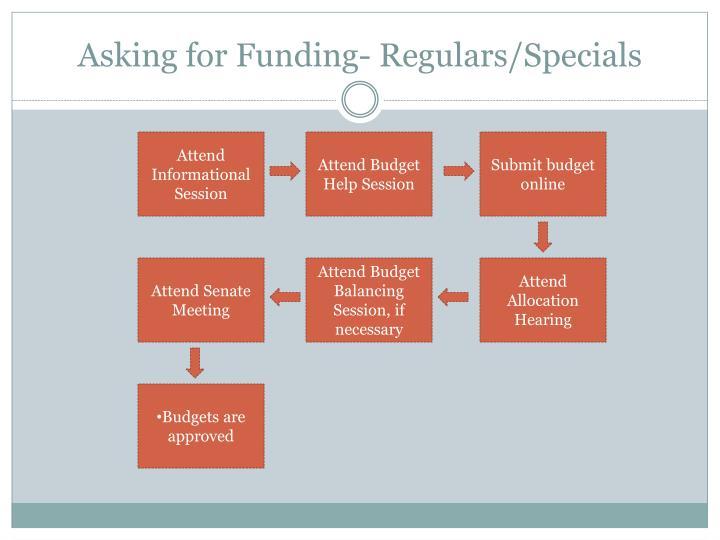 Asking for Funding- Regulars/Specials