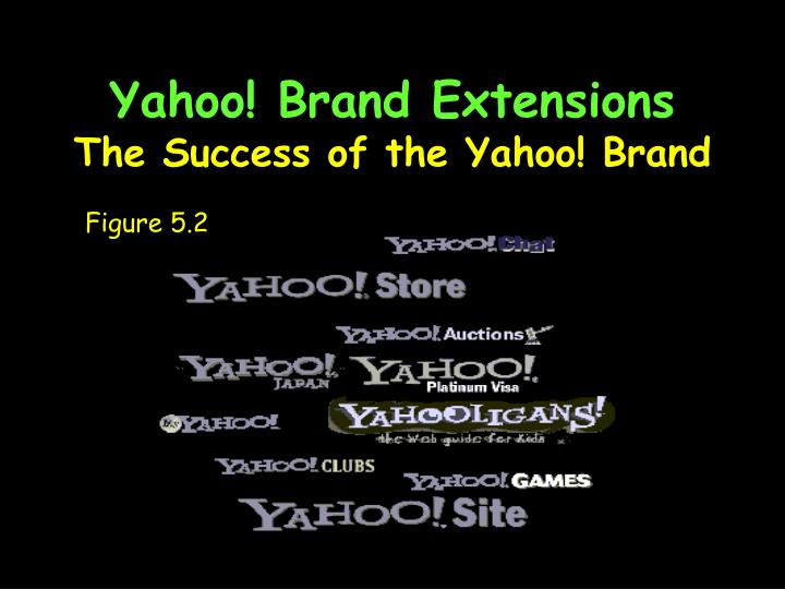 Yahoo! Brand Extensions