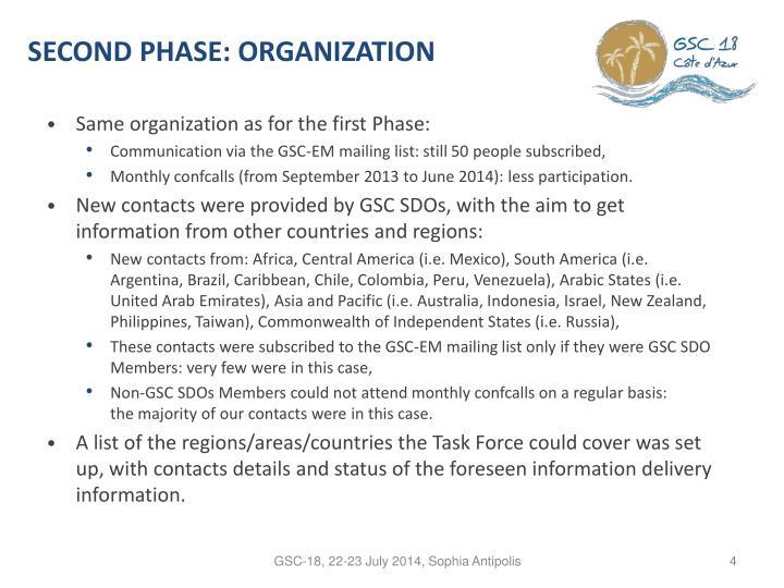 SECOND PHASE: ORGANIZATION