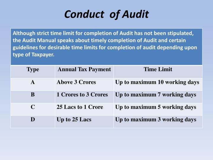 Conduct  of Audit