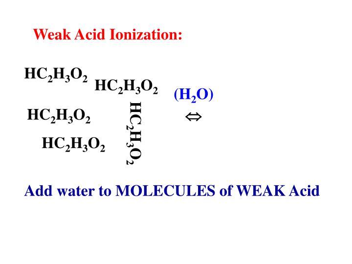 Weak Acid Ionization: