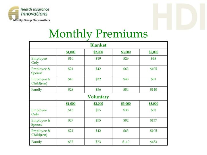 Monthly Premiums