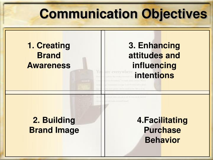 PPT - Communication Objectives PowerPoint Presentation - ID