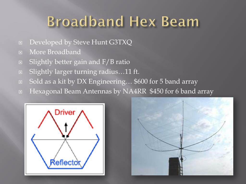 PPT - Hex Beam PowerPoint Presentation, free download - ID