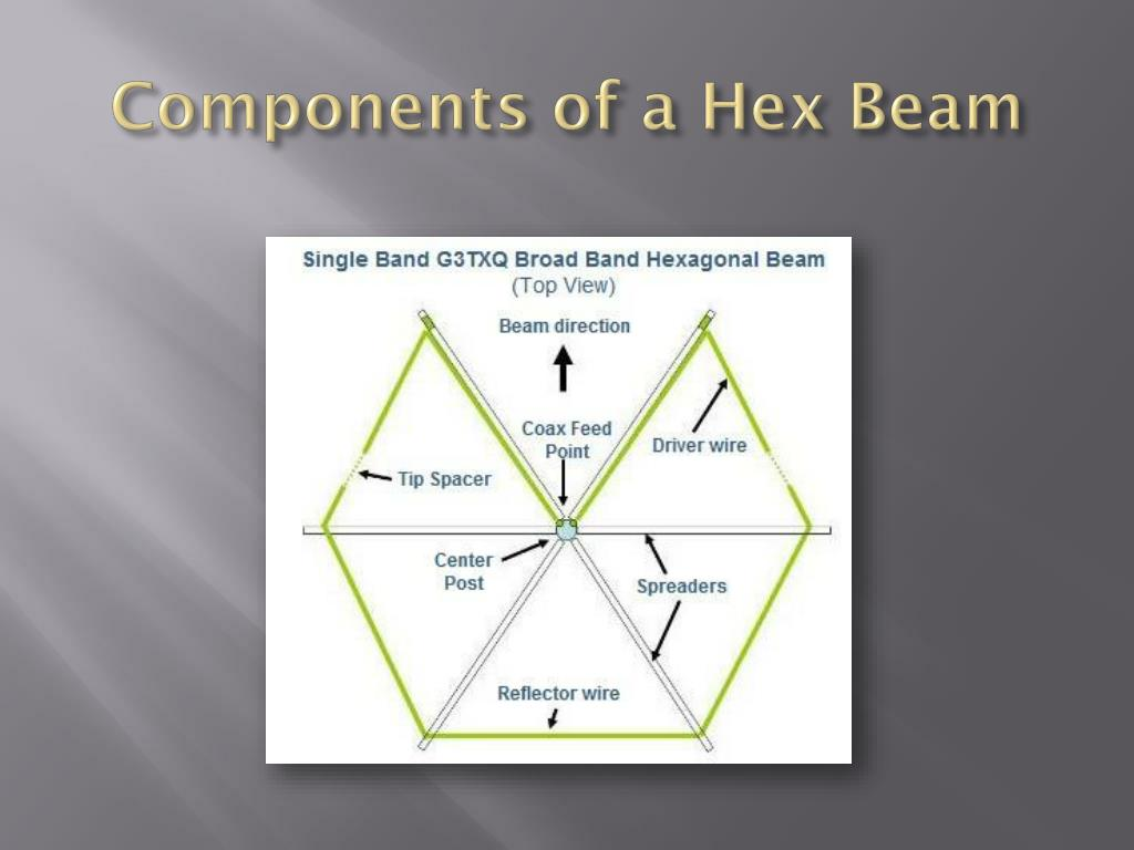 PPT - Hex Beam PowerPoint Presentation - ID:6686327