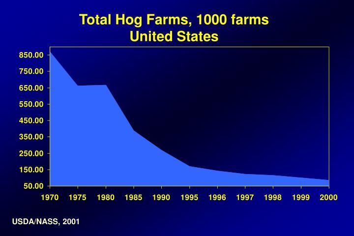 Total Hog Farms, 1000 farms
