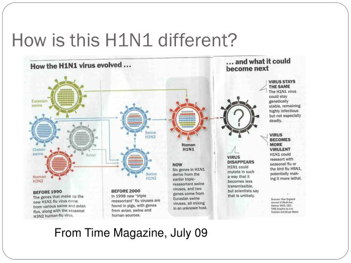 How is this H1N1 different?