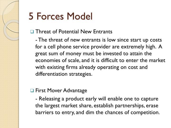 5 Forces Model