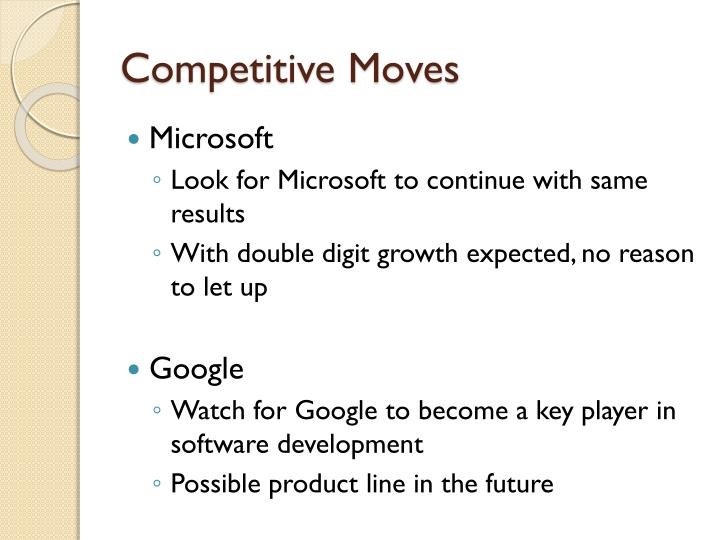 Competitive Moves