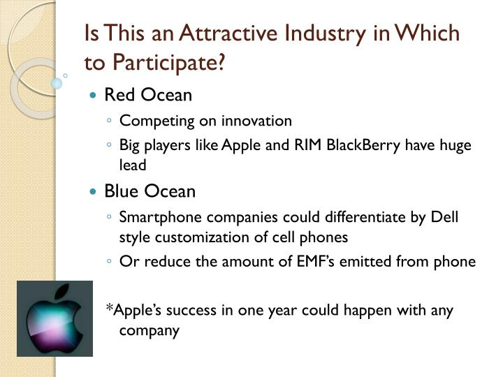 Is This an Attractive Industry in Which to Participate?