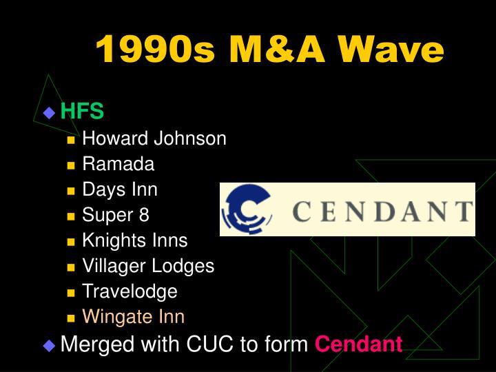 1990s M&A Wave