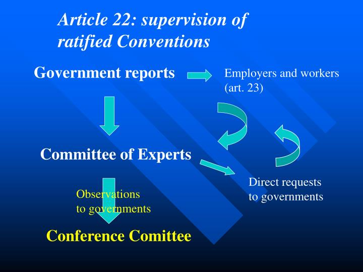 Article 22: supervision of ratified Conventions
