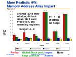 more realistic hw memory address alias impact figure 3 6