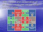 with support and co operation of all district employees we can solve the ipm puzzle