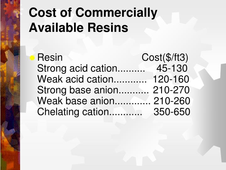 Cost of Commercially Available Resins