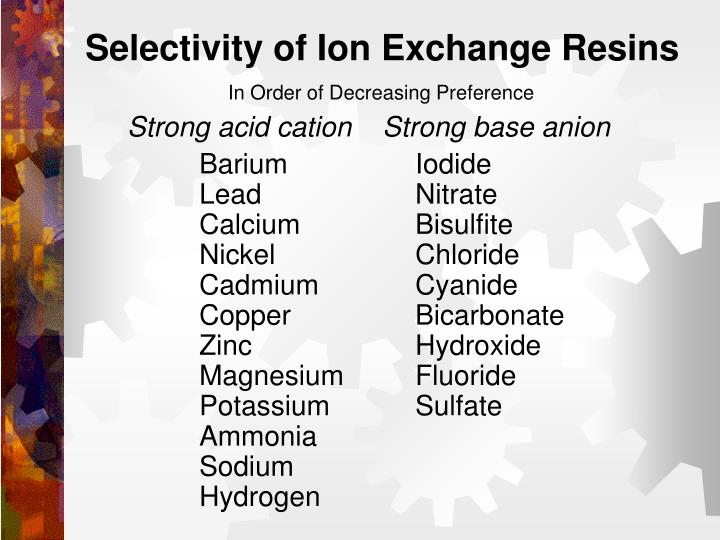 Selectivity of Ion Exchange Resins