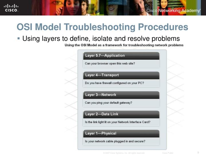 OSI Model Troubleshooting Procedures