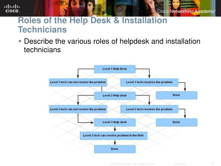 Roles of the help desk installation technicians