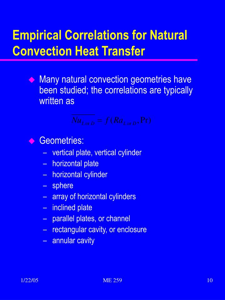 Empirical Correlations for Natural Convection Heat Transfer