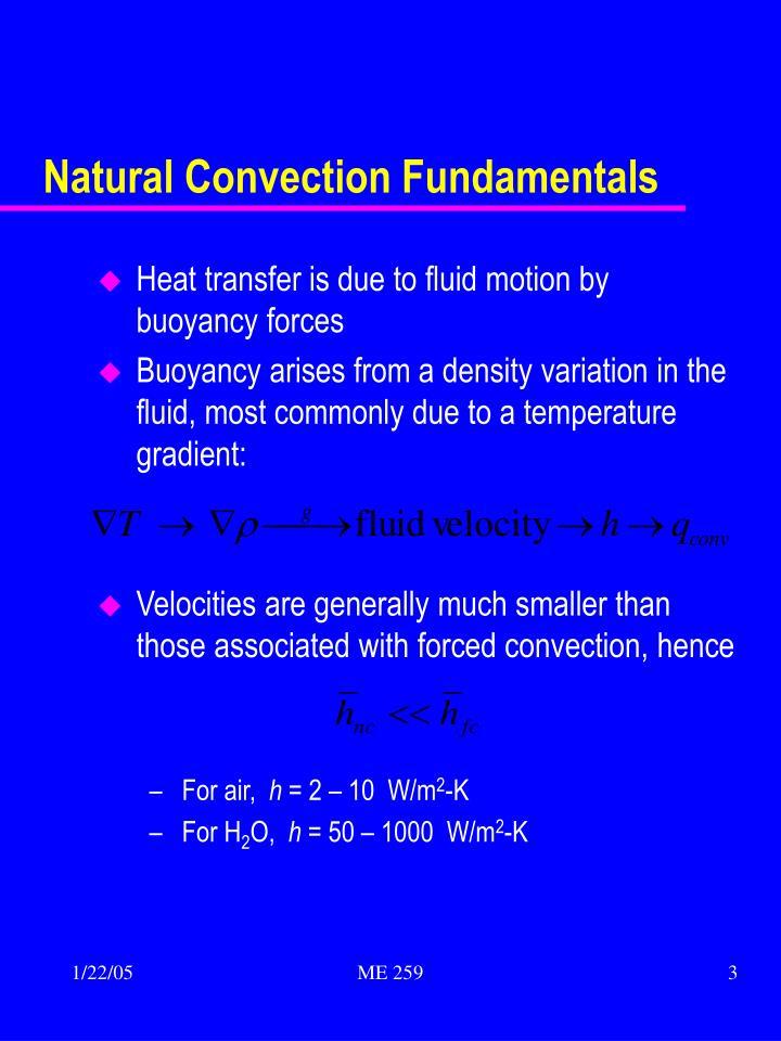 Natural convection fundamentals