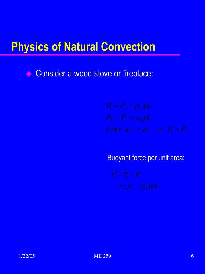 Physics of Natural Convection