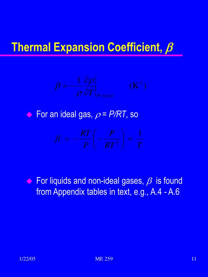 Thermal Expansion Coefficient,