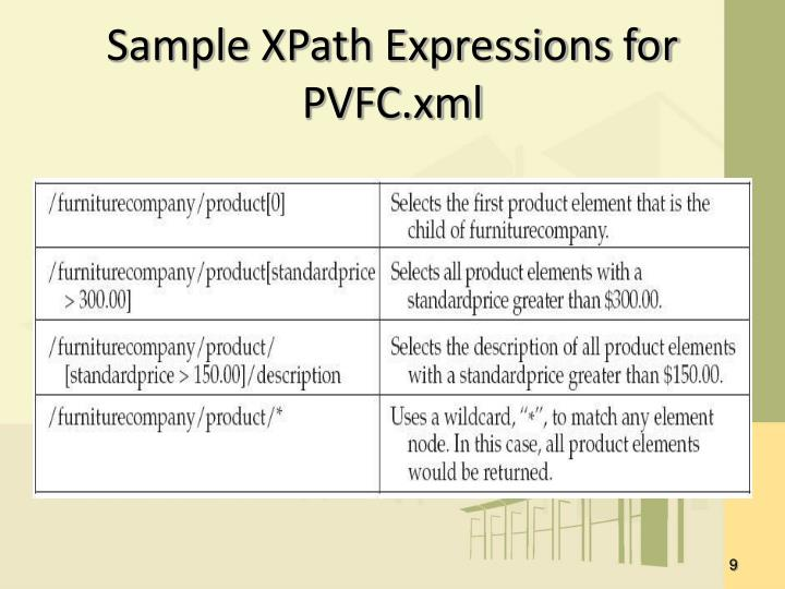 Sample XPath Expressions for PVFC.xml