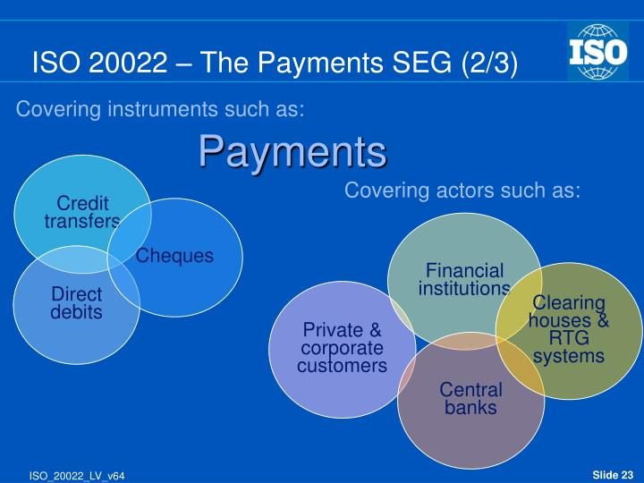 ISO 20022 – The Payments SEG (2/3)