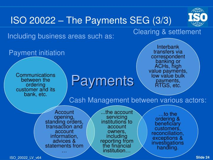 ISO 20022 – The Payments SEG (3/3)