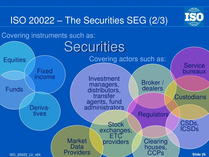 ISO 20022 – The Securities SEG (2/3)
