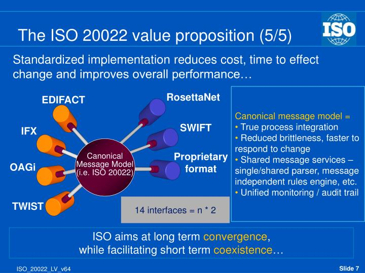 The ISO 20022 value proposition (5/5)