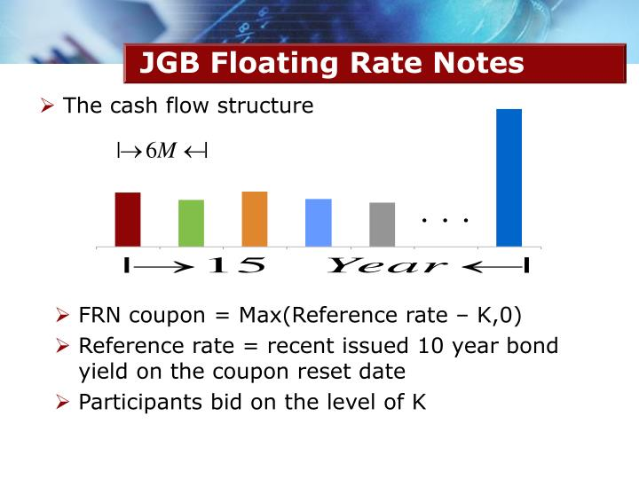 JGB Floating Rate Notes
